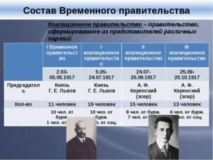 Состав Временного правительства Коалиционное правительство – правительство,