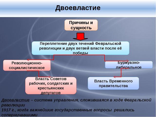 Двоевластие Причины и сущность Переплетение двух течений Февральской революц...