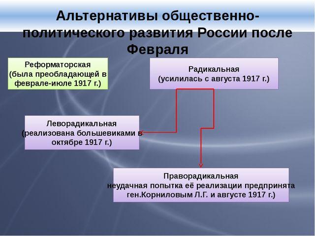 Альтернативы общественно-политического развития России после Февраля Реформа...