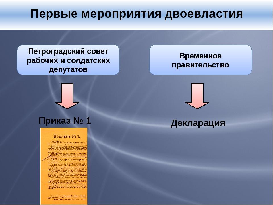 Первые мероприятия двоевластия Петроградский совет рабочих и солдатских депу...