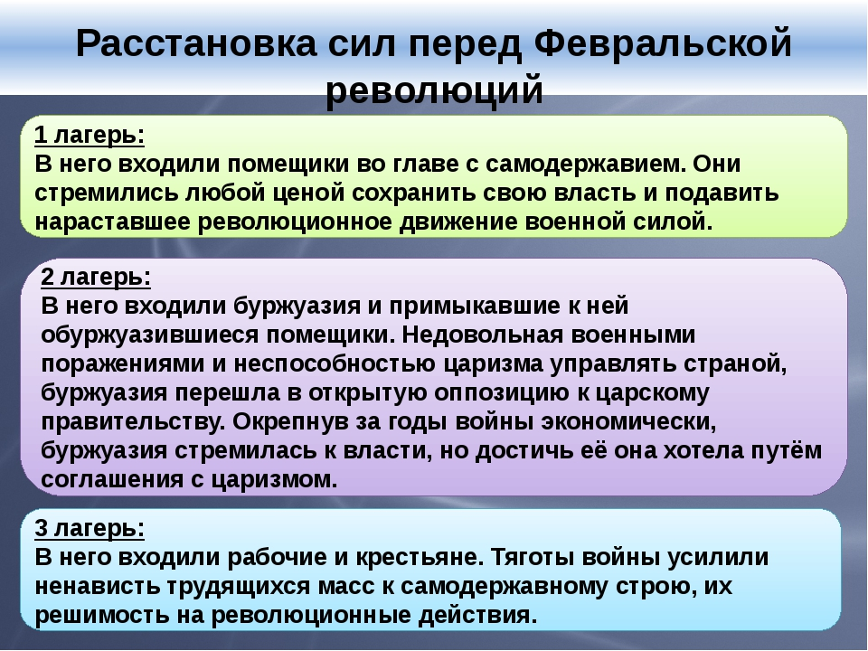 Расстановка сил перед Февральской революций 1 лагерь: В него входили помещик...