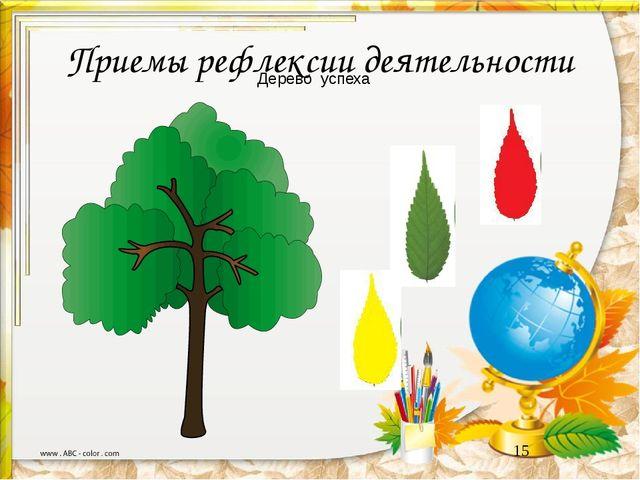 Дерево успеха Приемы рефлексии деятельности