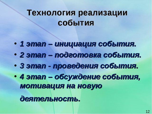 1 этап – инициация события. 2 этап – подготовка события. 3 этап - проведения...
