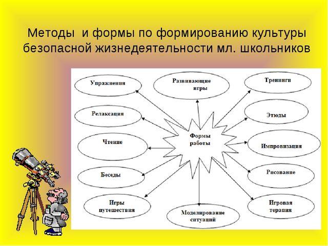 Методы и формы по формированию культуры безопасной жизнедеятельности мл. школ...