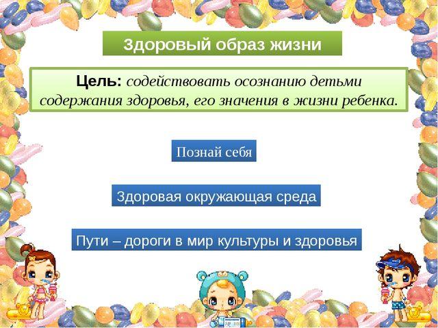 Здоровый образ жизни Цель: содействовать осознанию детьми содержания здоровья...