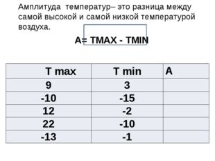 Амплитуда температур– это разница между самой высокой и самой низкой температ