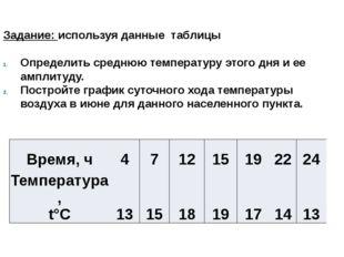 Задание: используя данные таблицы Определить среднюю температуру этого дня и