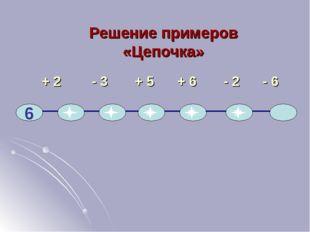 + 2 - 3 + 5 + 6 - 2 - 6 Решение примеров «Цепочка» 6 8 5 10 16 14