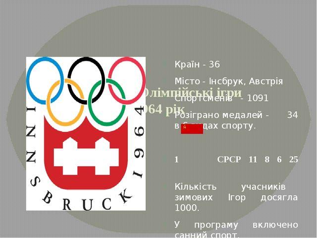 ІХ зимові Олімпійські ігри 1964 рік Країн - 36 Місто - Інсбрук, Австрія Спор...