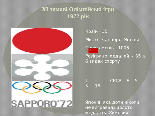 ХІ зимові Олімпійські ігри 1972 рік Країн - 35 Місто - Саппоро, Японія Спортс...