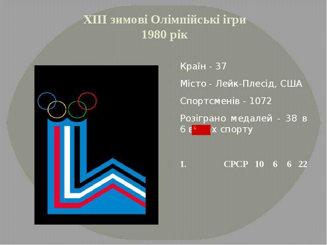 ХІІІ зимові Олімпійські ігри 1980 рік Країн - 37 Місто - Лейк-Плесід, США Спо...