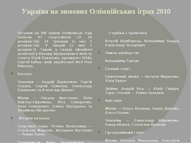 Україна на зимових Олімпійських іграх 2010 Загалом на XXI зимові Олімпійські...