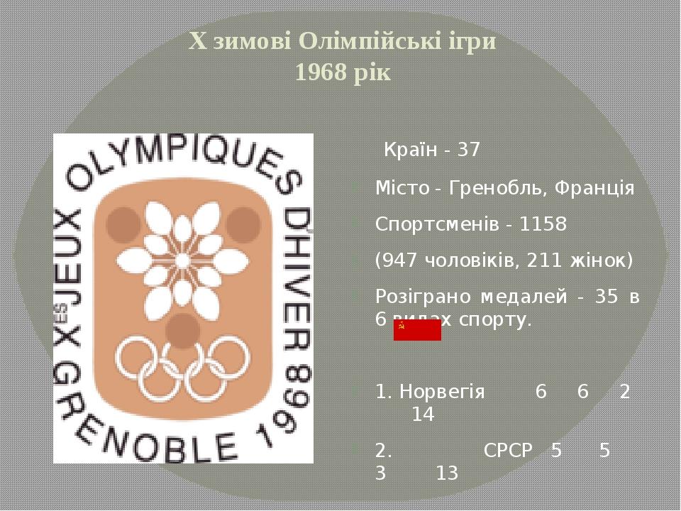 Х зимові Олімпійські ігри 1968 рік  Країн - 37 Місто - Гренобль, Франція Спо...