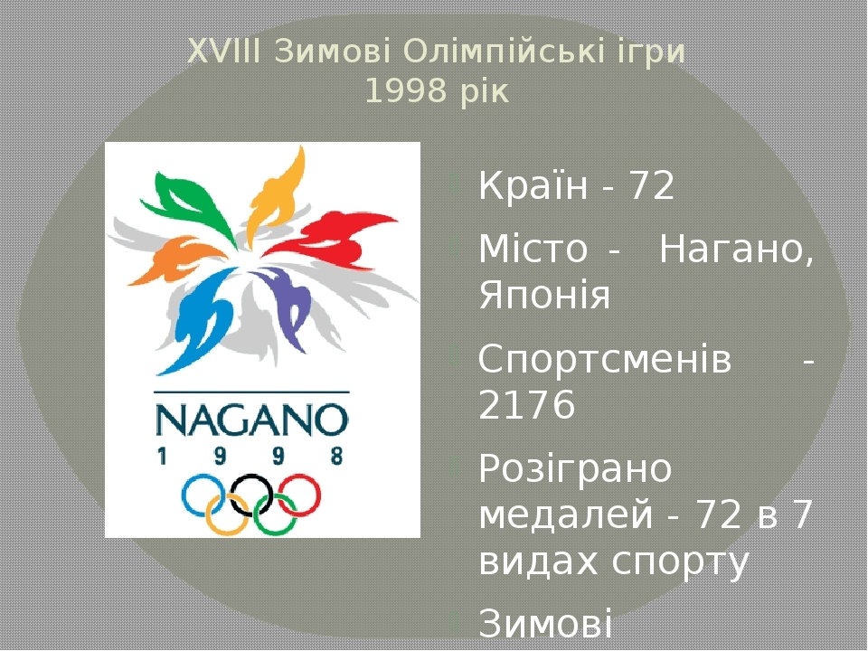 XVІІІ Зимові Олімпійські ігри 1998 рік Країн - 72 Місто - Нагано, Японія Спор...