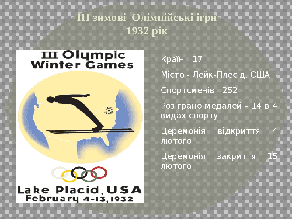 ІІІ зимові Олімпійські ігри 1932 рік Країн - 17 Місто - Лейк-Плесід, США Спор...