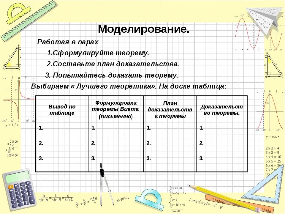 Моделирование. Работая в парах 1.Сформулируйте теорему. 2.Составьте план дока...