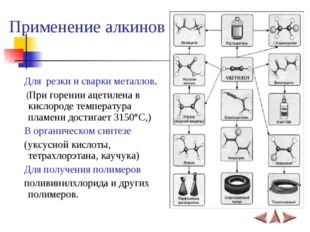 Применение алкинов Для резки и сварки металлов. (При горении ацетилена в кисл