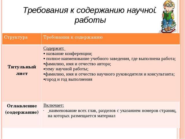 Требования к содержанию научной работы Структура Требования к содержанию Титу...