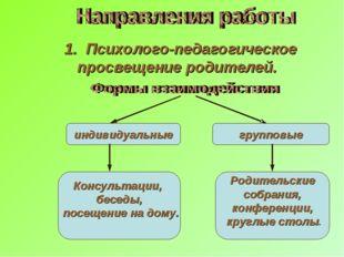 Психолого-педагогическое просвещение родителей. индивидуальные групповые Кон