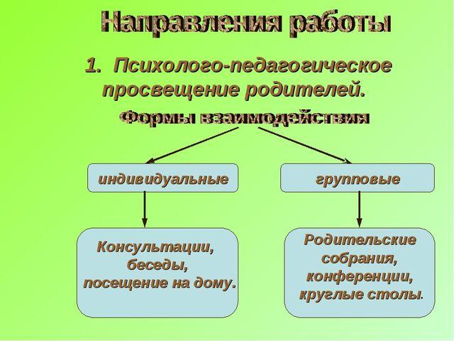 Психолого-педагогическое просвещение родителей. индивидуальные групповые Кон...