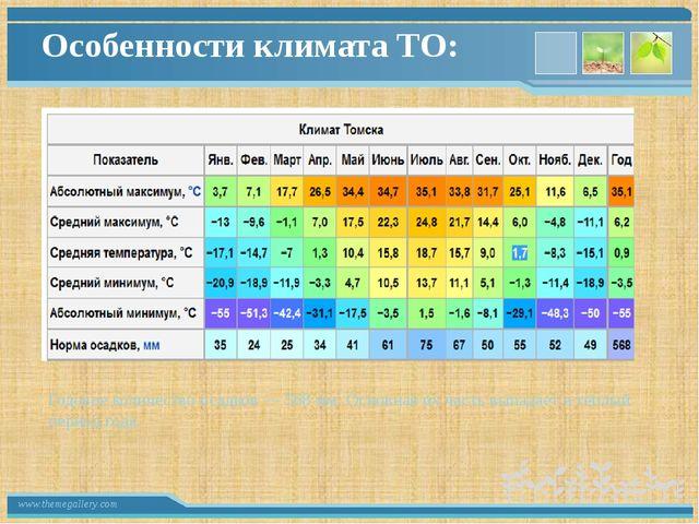 Особенности климата ТО: Годовое количество осадков — 568 мм. Основная их част...