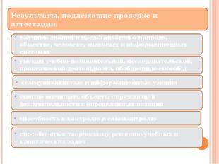 Результаты, подлежащие проверке и аттестации: научные знания и представления