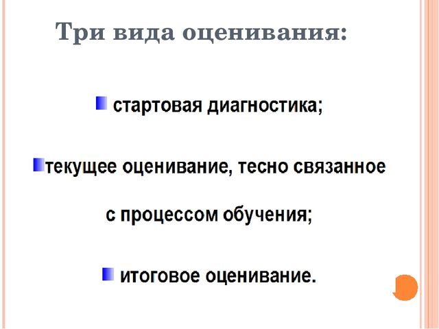 Три вида оценивания: