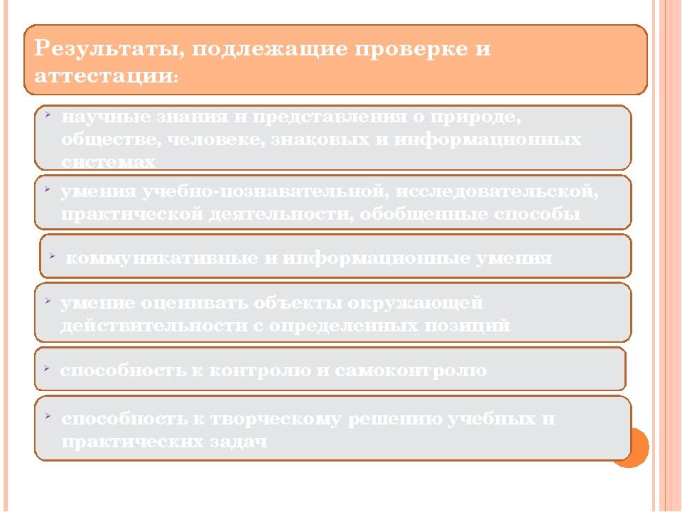 Результаты, подлежащие проверке и аттестации: научные знания и представления...