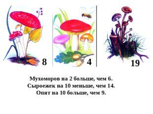 Мухоморов на 2 больше, чем 6. Сыроежек на 10 меньше, чем 14. Опят на 10 боль