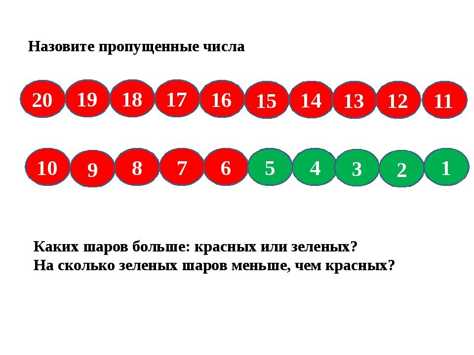 Назовите пропущенные числа 20 19 6 7 8 18 17 16 15 14 13 12 11 9 10 4 5 3 2...