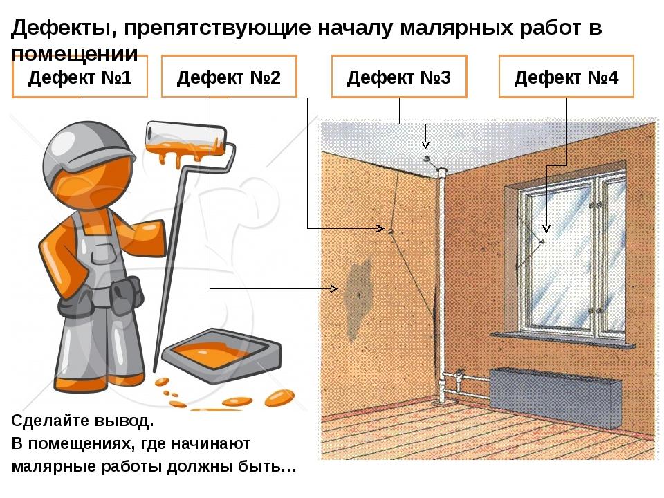 Дефект №1 Дефект №2 Дефект №3 Дефект №4 Сделайте вывод. В помещениях, где нач...