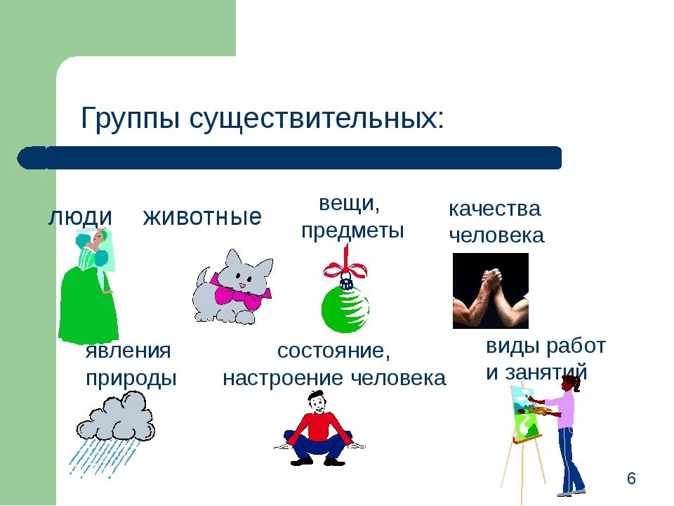 Группы существительных: 6 люди животные вещи, предметы качества человека явле...