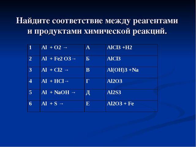 Найдите соответствие между реагентами и продуктами химической реакций. 1Al ...