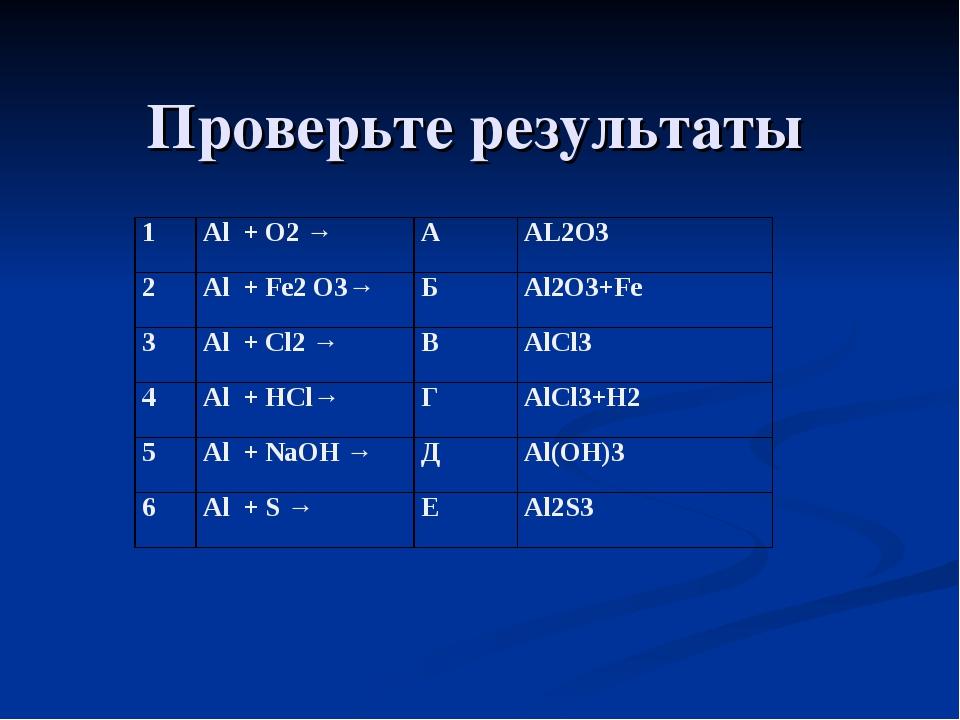 Проверьте результаты 1Al + O2→АAL2O3 2Al + Fe2O3→БAl2O3+Fe 3Al +...