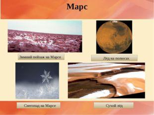 Марс Сухой лёд Снегопад на Марсе Зимний пейзаж на Марсе Лёд на полюсах