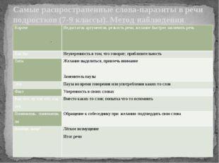 Самые распространенные слова-паразиты в речи подростков (7-9 классы). Метод н
