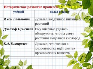 Историческое развитие процесса Фотосинтез учёныйвклад в науку Я ван Гельмонт