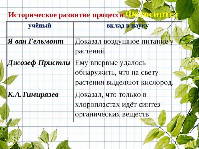 Историческое развитие процесса Фотосинтез учёныйвклад в науку Я ван Гельмонт...