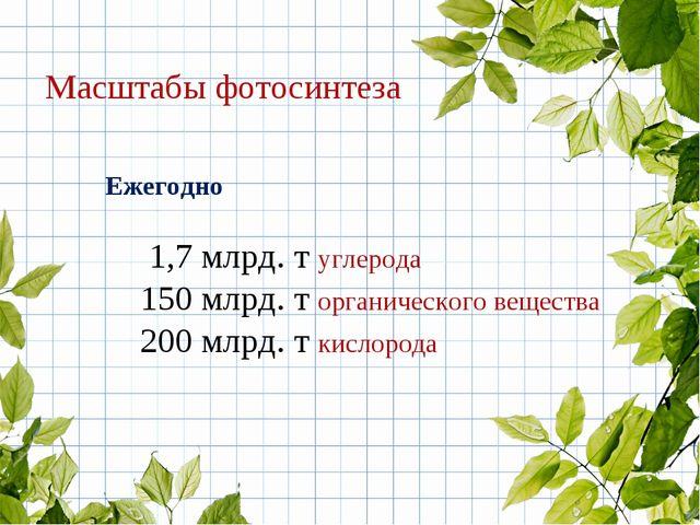 Масштабы фотосинтеза Ежегодно 1,7 млрд. т углерода 150 млрд. т органического...