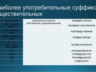 Наиболее употребительные суффиксы существительных (гл. +) -ment отвлеченные п