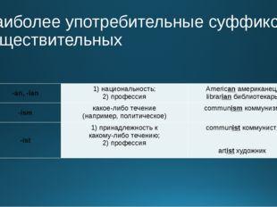 Наиболее употребительные суффиксы существительных -an, -ian 1)национальность
