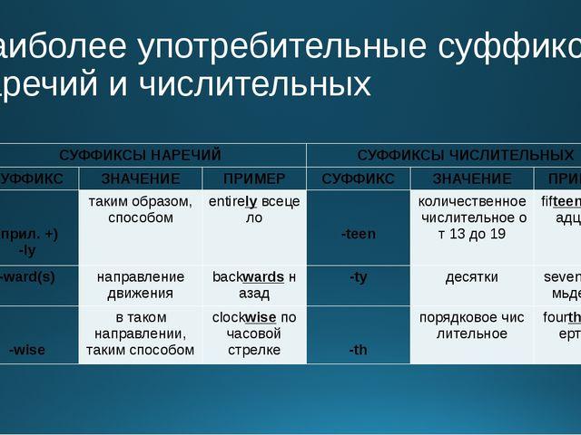 Наиболее употребительные суффиксы наречий и числительных СУФФИКСЫ НАРЕЧИЙ СУФ...