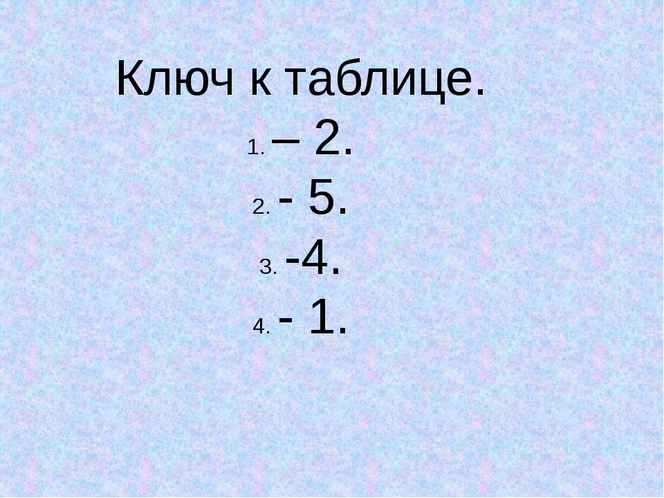 Ключ к таблице. – 2. - 5. -4. - 1.