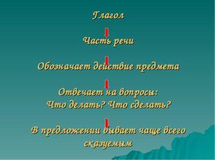 Глагол Часть речи Обозначает действие предмета Отвечает на вопросы: Что делат