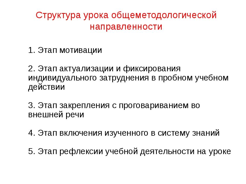 Структура урока общеметодологической направленности 1. Этап мотивации 2. Эта...