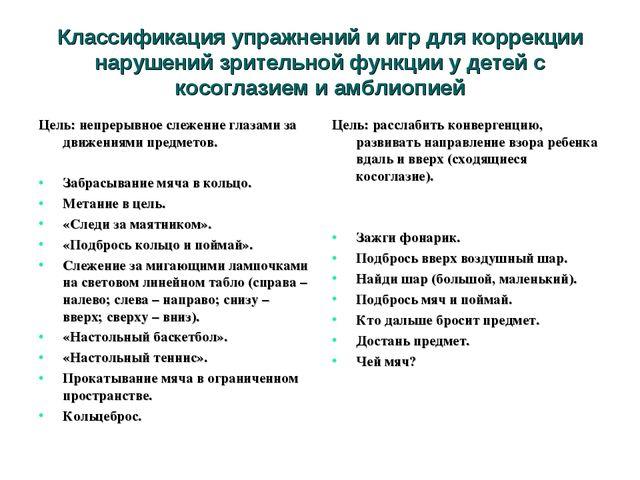 Классификация упражнений и игр для коррекции нарушений зрительной функции у д...