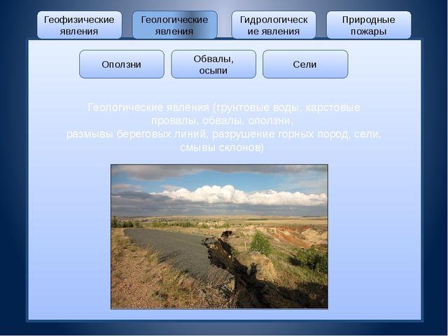 Геофизические явления Геологические явления Гидрологические явления Природны...