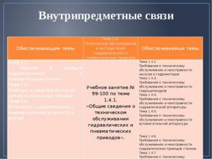 Внутрипредметные связи Обеспечивающие темы Тема 1.4 Техническое обслуживание