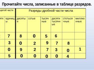 Прочитайте числа, записанные в таблице разрядов. 2 7 8 5 6 3 2 9 7 8 9 2 7 3