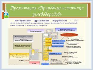 Презентация «Природные источники углеводородов»